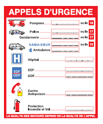 CONSIGNE N° APPEL URGENCE A4 PLASTIFIE