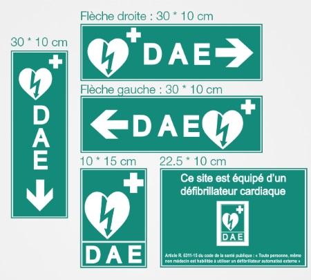 Signalisation du défibrillateur
